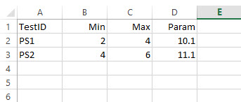 Excel Spreadsheet with ATEasy Test Parameters