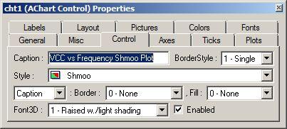 Shmoo Plot Axes
