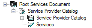 This image depicts the relationship between the root services document, service provider catalogs and service providers