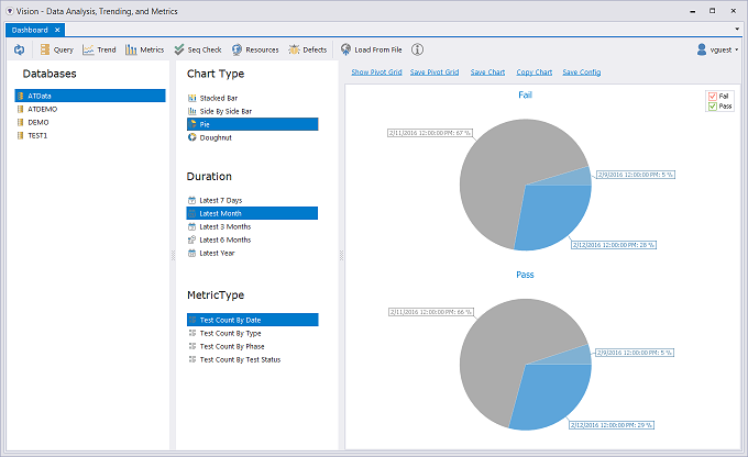 The dashboard shows all the current databases and allows the user to choose what analysis to perform