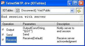 Screenshot: The completed and commented Disconnect IOTable