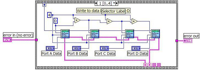 LabView Example Frame 1 Diagram