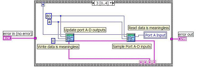 LabView Example Frame 3 Diagram