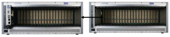 Master PXI chassis controlling a Slave PXI chassis