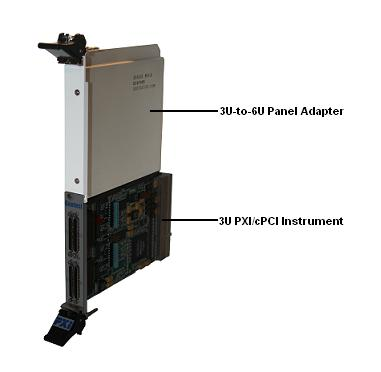 PXI 3U to 6U Panel Adapter (GX97005)