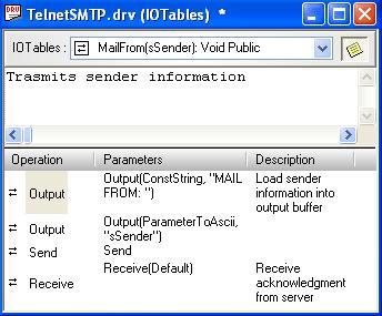 Screenshot: The completed and commented MailFrom IOTable