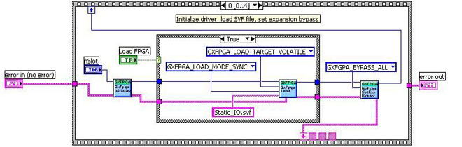 LabView Example Frame 0 Diagram