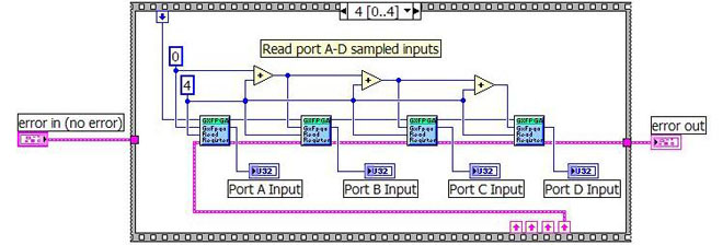 LabView Example Frame 4 Diagram