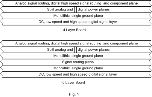 TS-900 Load Board Design Considerations