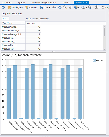 Metrics allow you to view process information and statistics