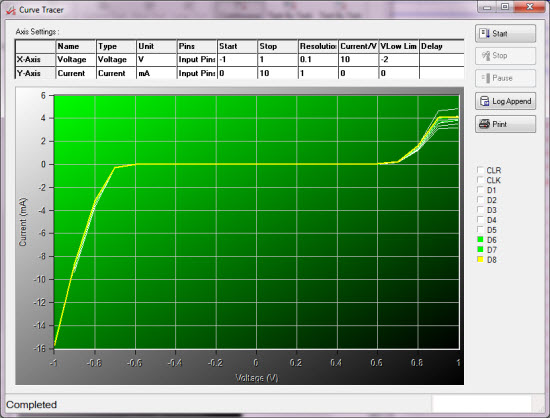 IV Curve Tracer Tool